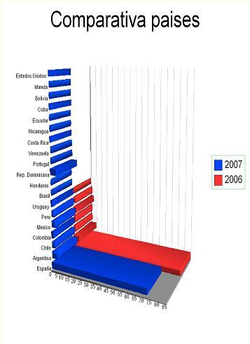 comparativa-06-07-bis.JPG