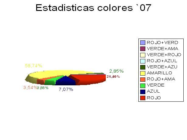 diagrama-colores-07.JPG
